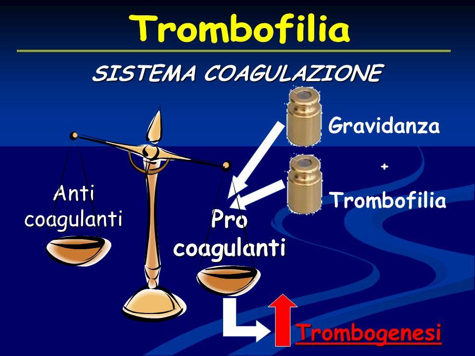 Trombofilia Pro coagulanti