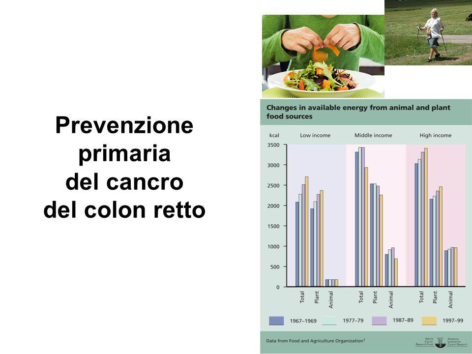 Prevenzione primaria del cancro del colon retto
