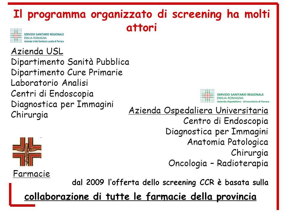 Il programma organizzato di screening ha molti attori