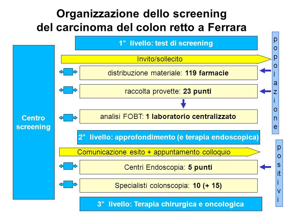 Organizzazione dello screening del carcinoma del colon retto a Ferrara