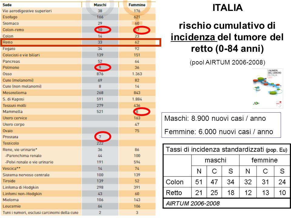 rischio cumulativo di incidenza del tumore del retto (0-84 anni)