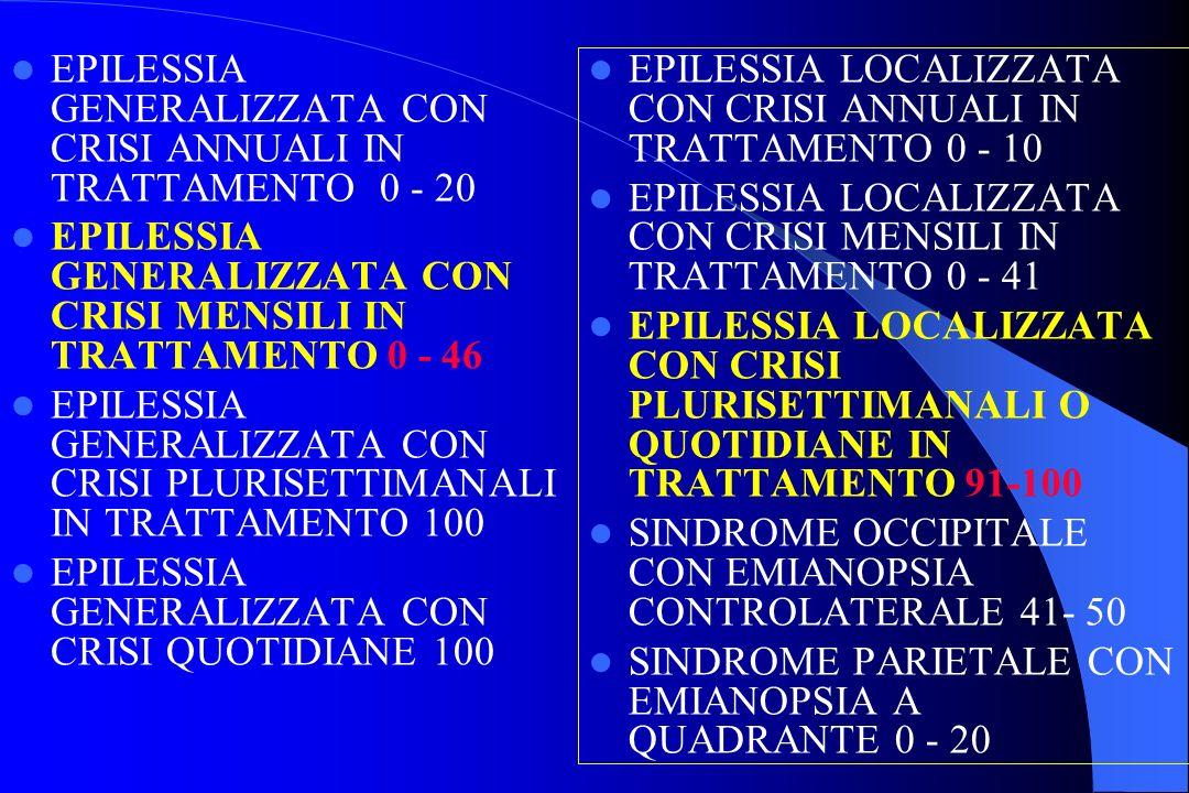 EPILESSIA GENERALIZZATA CON CRISI ANNUALI IN TRATTAMENTO 0 - 20