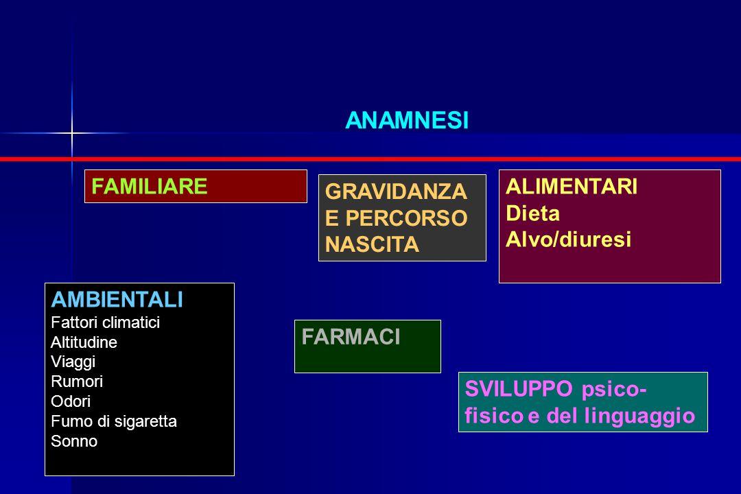 ANAMNESI FAMILIARE ALIMENTARI Dieta Alvo/diuresi