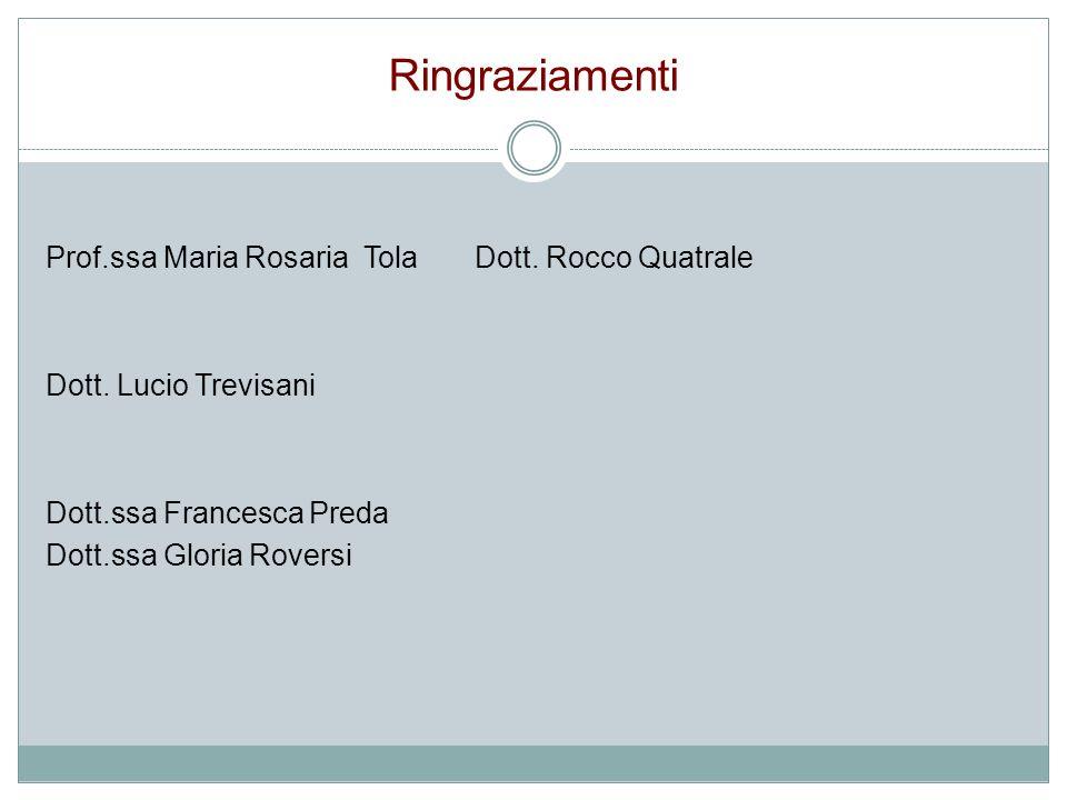 Ringraziamenti Prof.ssa Maria Rosaria Tola Dott. Rocco Quatrale Dott.