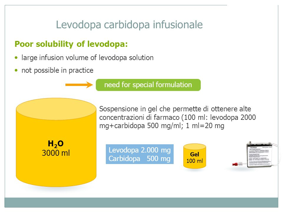 Levodopa carbidopa infusionale