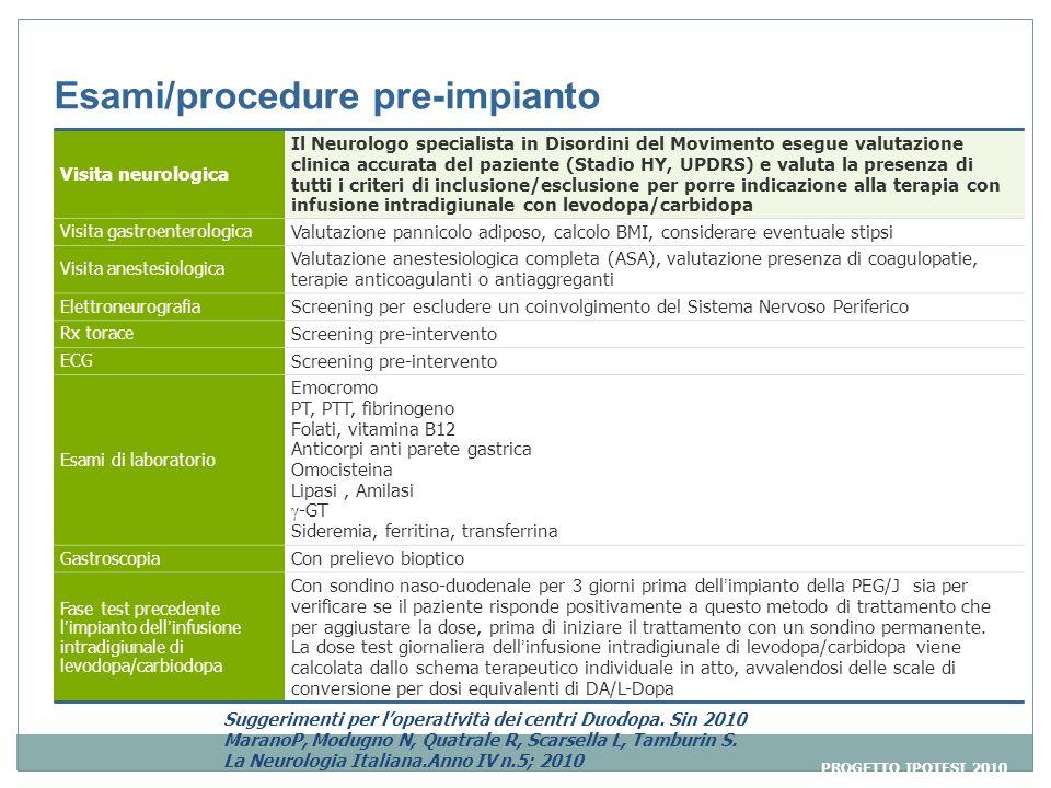 Esami/procedure pre-impianto