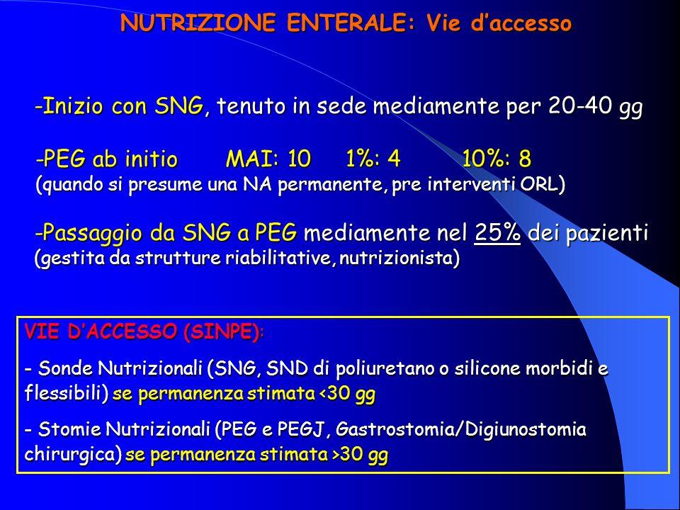 NUTRIZIONE ENTERALE: Vie d'accesso