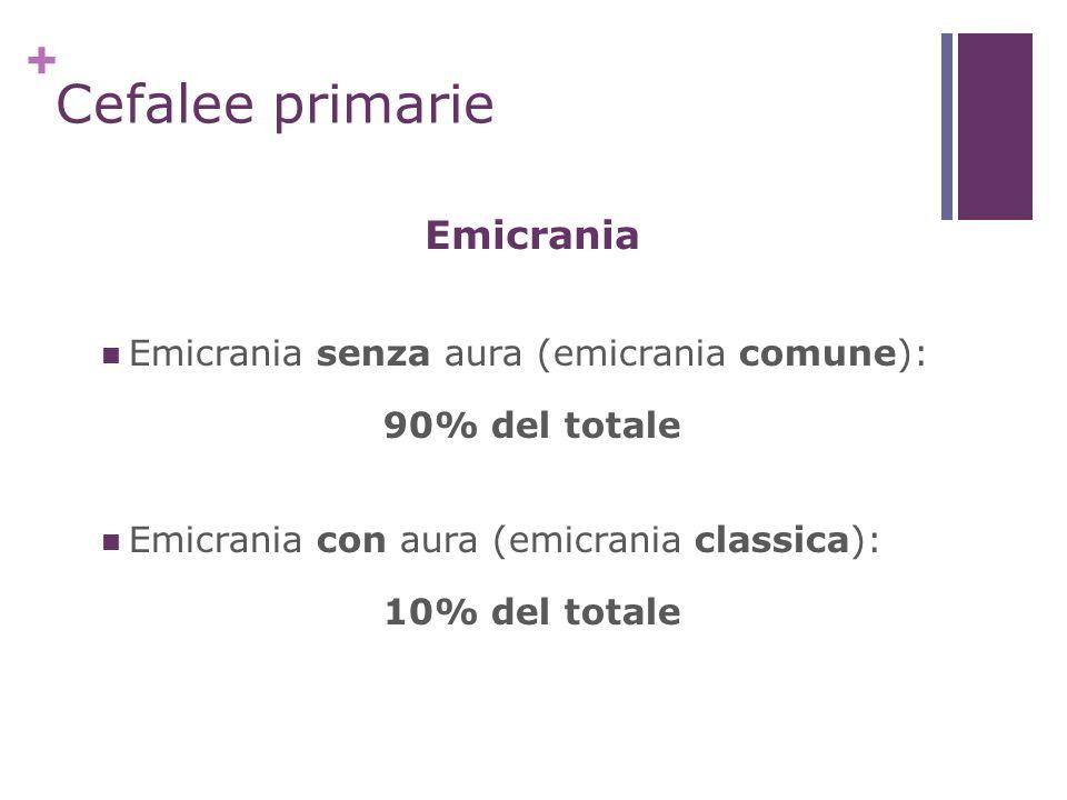 Cefalee primarie Emicrania Emicrania senza aura (emicrania comune):
