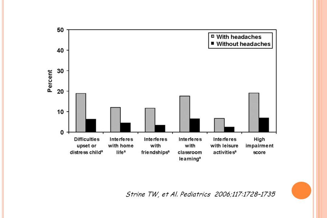 Strine TW, et Al. Pediatrics 2006;117:1728–1735