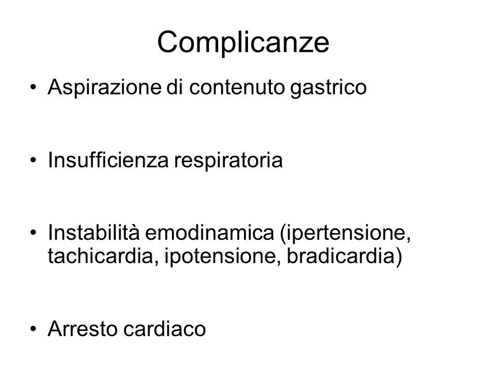 Complicanze Aspirazione di contenuto gastrico