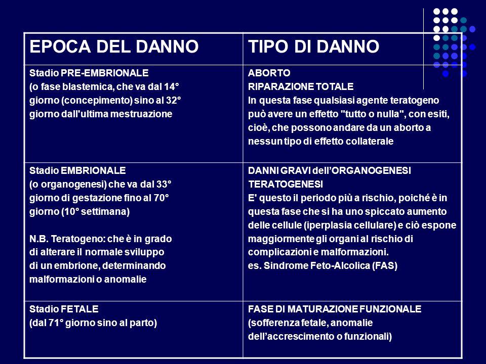 EPOCA DEL DANNO TIPO DI DANNO Stadio PRE-EMBRIONALE