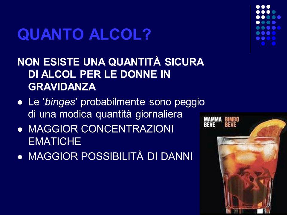 QUANTO ALCOL NON ESISTE UNA QUANTITÀ SICURA DI ALCOL PER LE DONNE IN GRAVIDANZA.