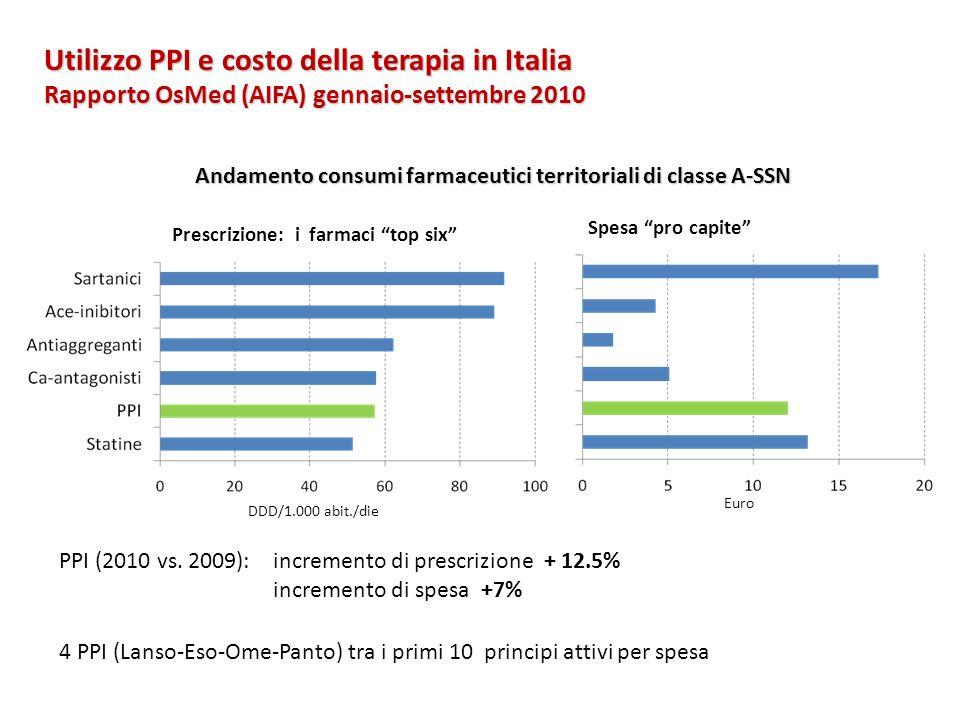 Utilizzo PPI e costo della terapia in Italia Rapporto OsMed (AIFA) gennaio-settembre 2010