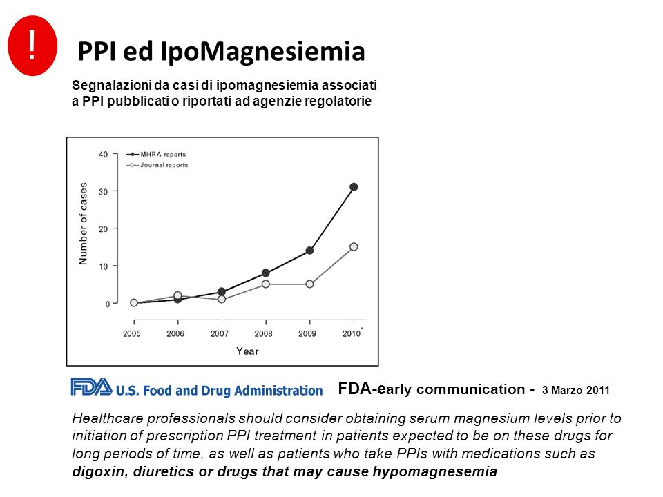 ! PPI ed IpoMagnesiemia FDA-early communication - 3 Marzo 2011