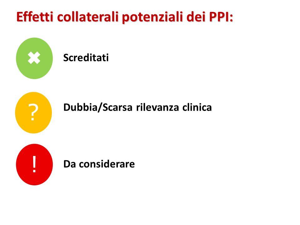 Effetti collaterali potenziali dei PPI: