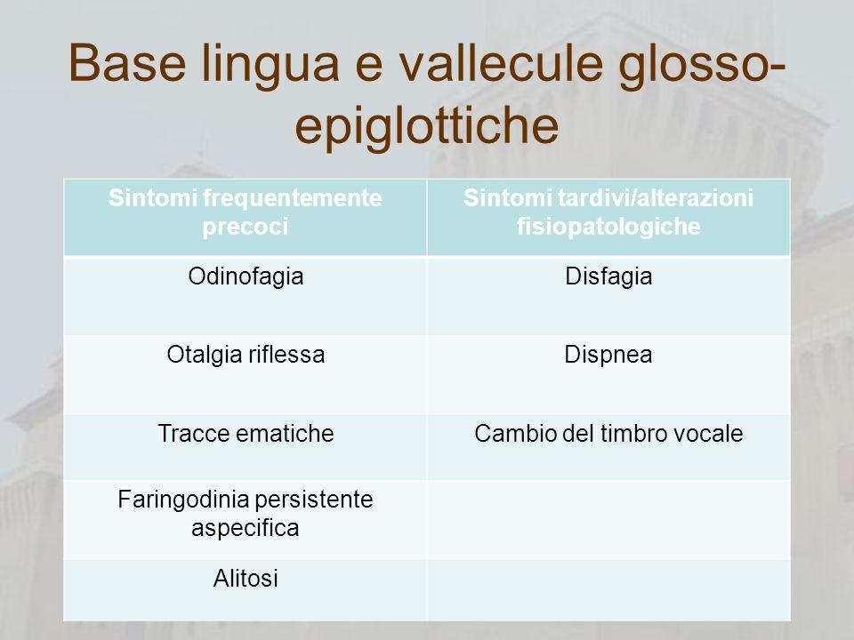 Base lingua e vallecule glosso-epiglottiche