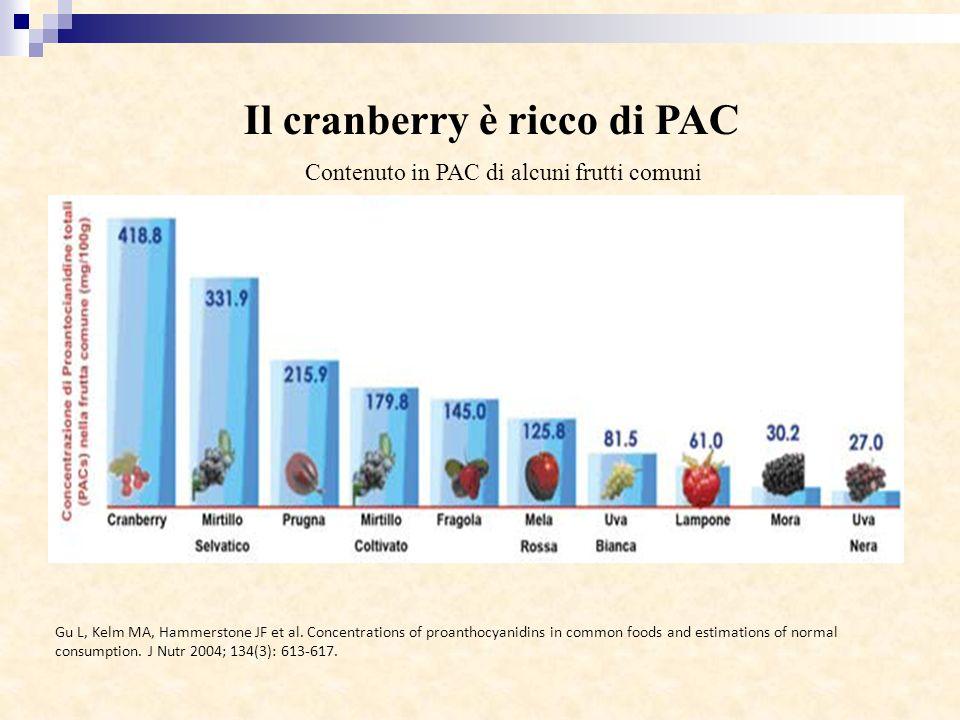 Il cranberry è ricco di PAC