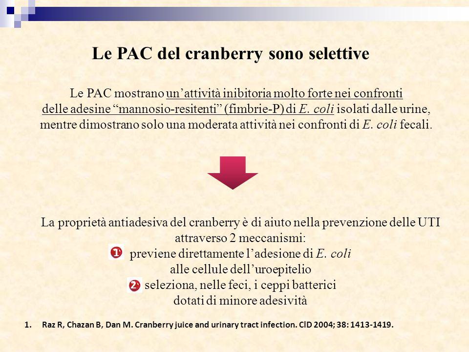Le PAC del cranberry sono selettive