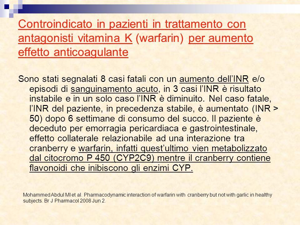 Controindicato in pazienti in trattamento con antagonisti vitamina K (warfarin) per aumento effetto anticoagulante