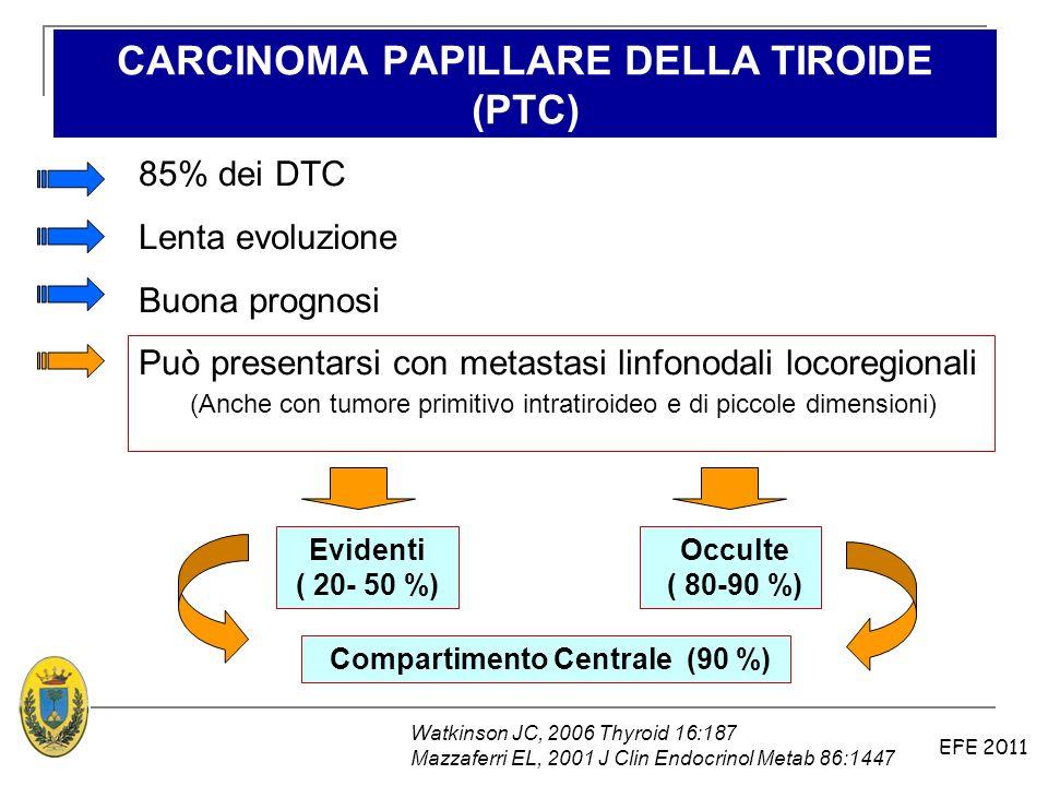 CARCINOMA PAPILLARE DELLA TIROIDE (PTC)