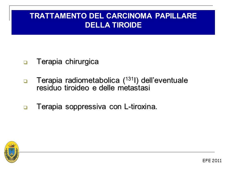 TRATTAMENTO DEL CARCINOMA PAPILLARE DELLA TIROIDE