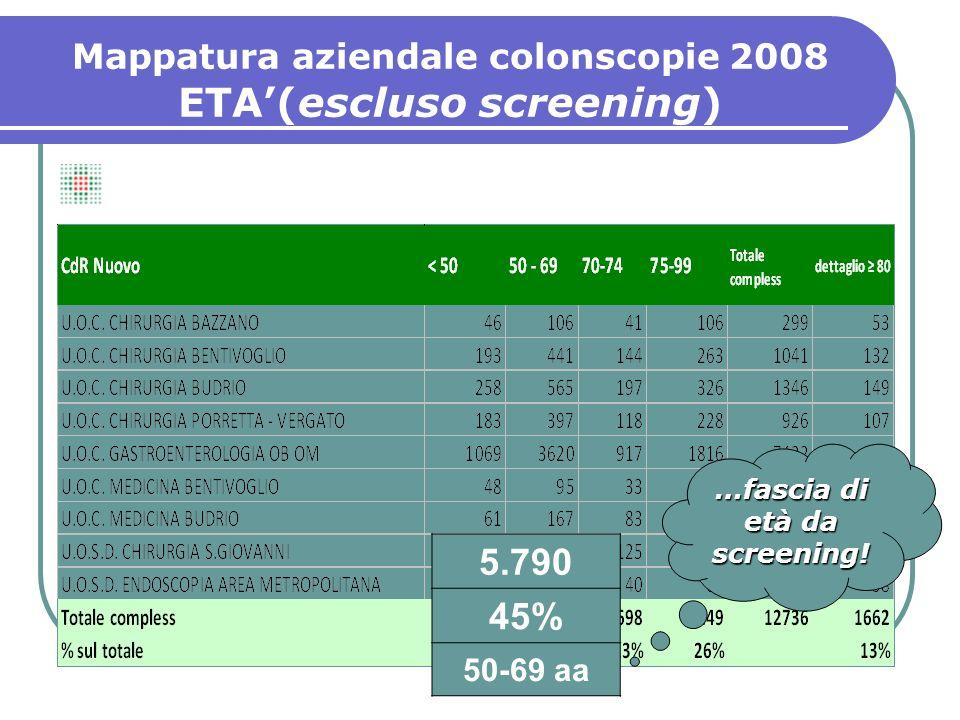 ETA'(escluso screening)