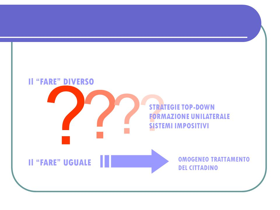 Il FARE DIVERSO Il FARE UGUALE STRATEGIE TOP-DOWN