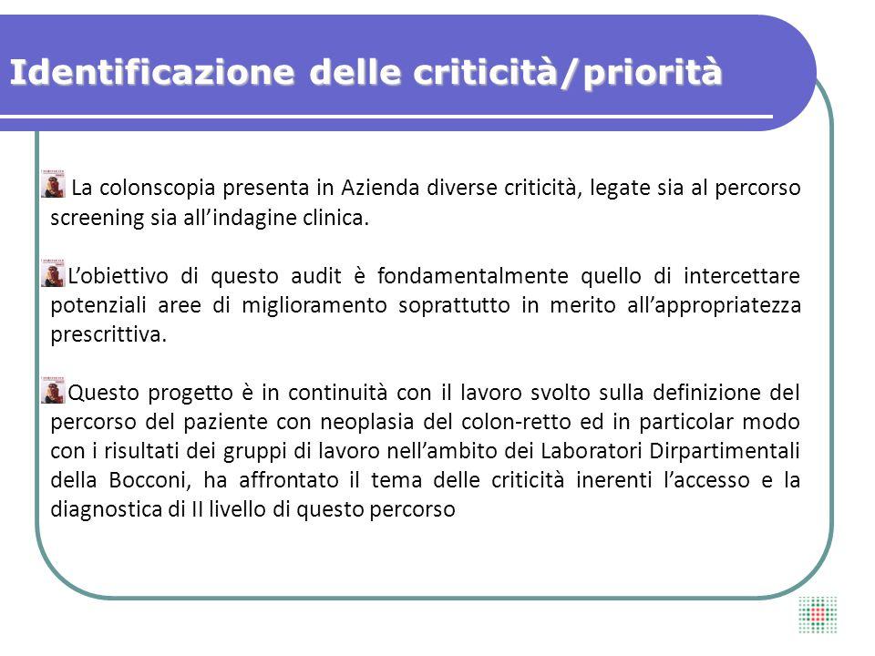 Identificazione delle criticità/priorità