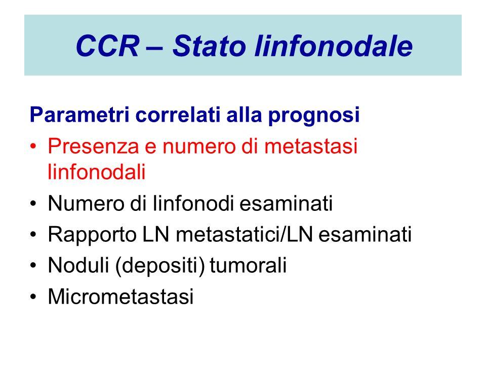 CCR – Stato linfonodale