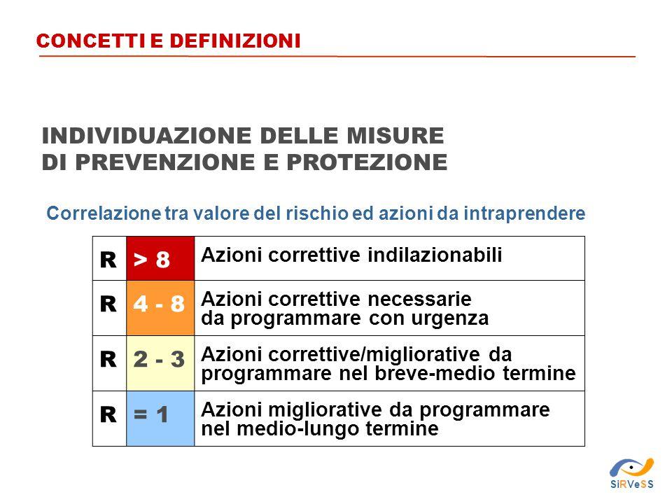 INDIVIDUAZIONE DELLE MISURE DI PREVENZIONE E PROTEZIONE R > 8 4 - 8