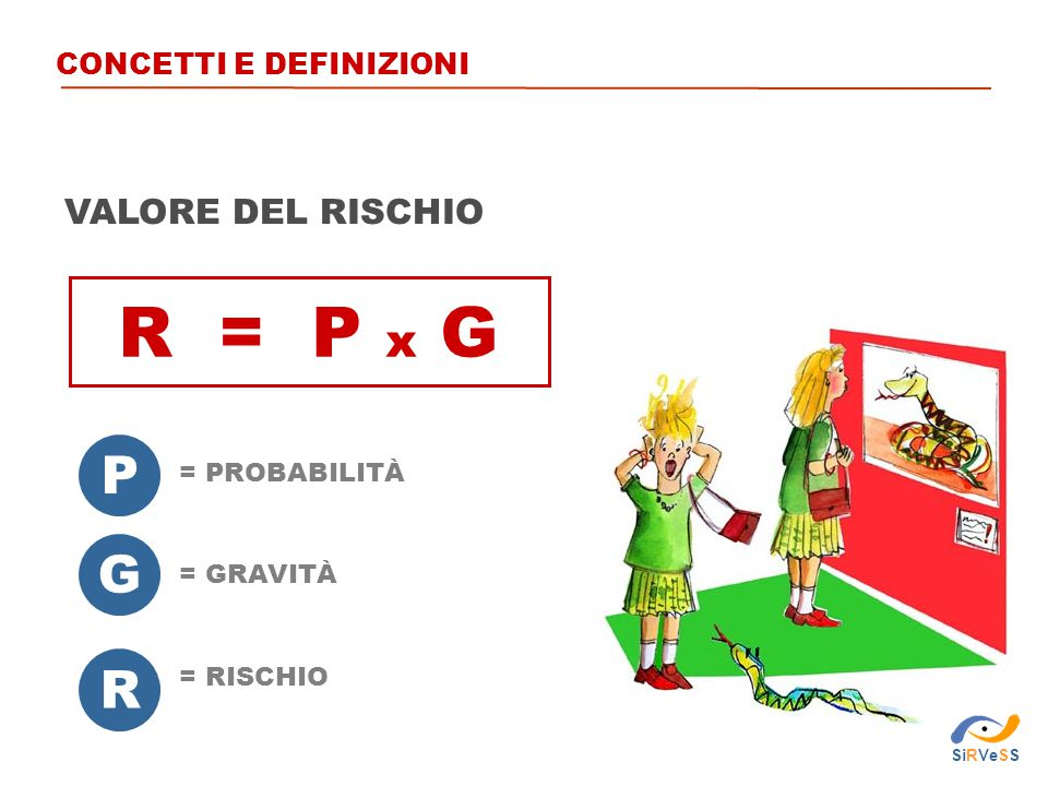 R = P x G P G R VALORE DEL RISCHIO CONCETTI E DEFINIZIONI