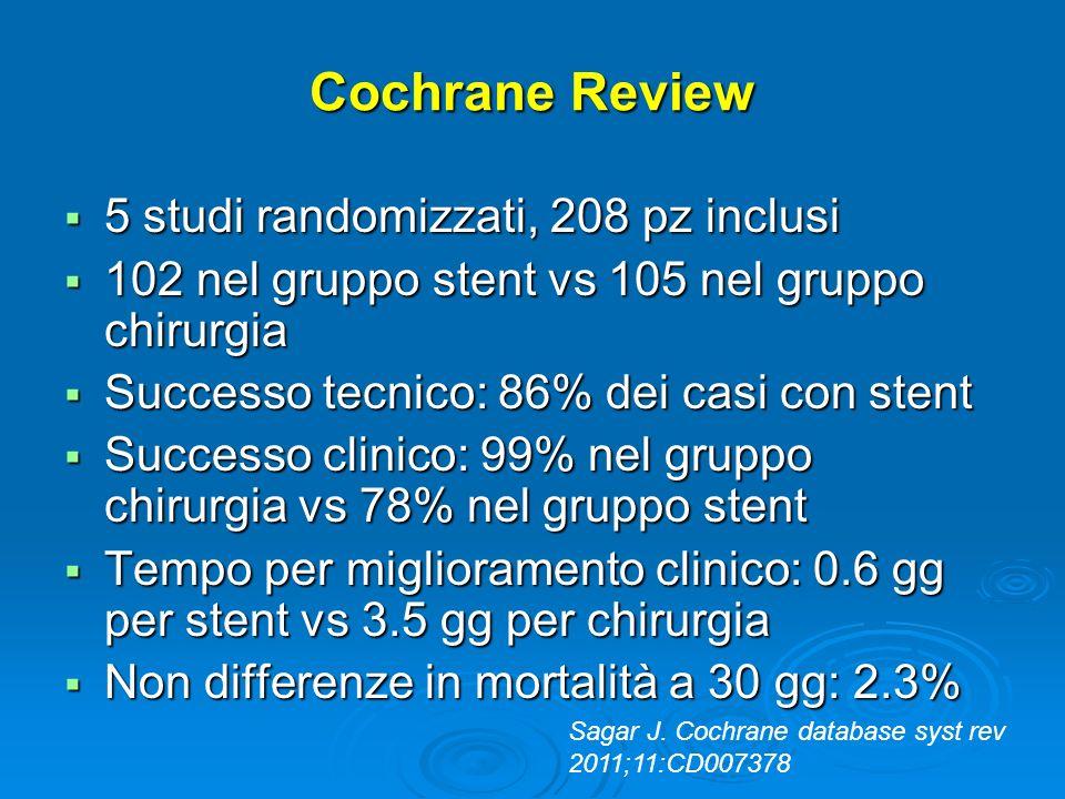 Cochrane Review 5 studi randomizzati, 208 pz inclusi