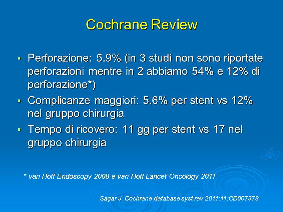 Cochrane ReviewPerforazione: 5.9% (in 3 studi non sono riportate perforazioni mentre in 2 abbiamo 54% e 12% di perforazione*)