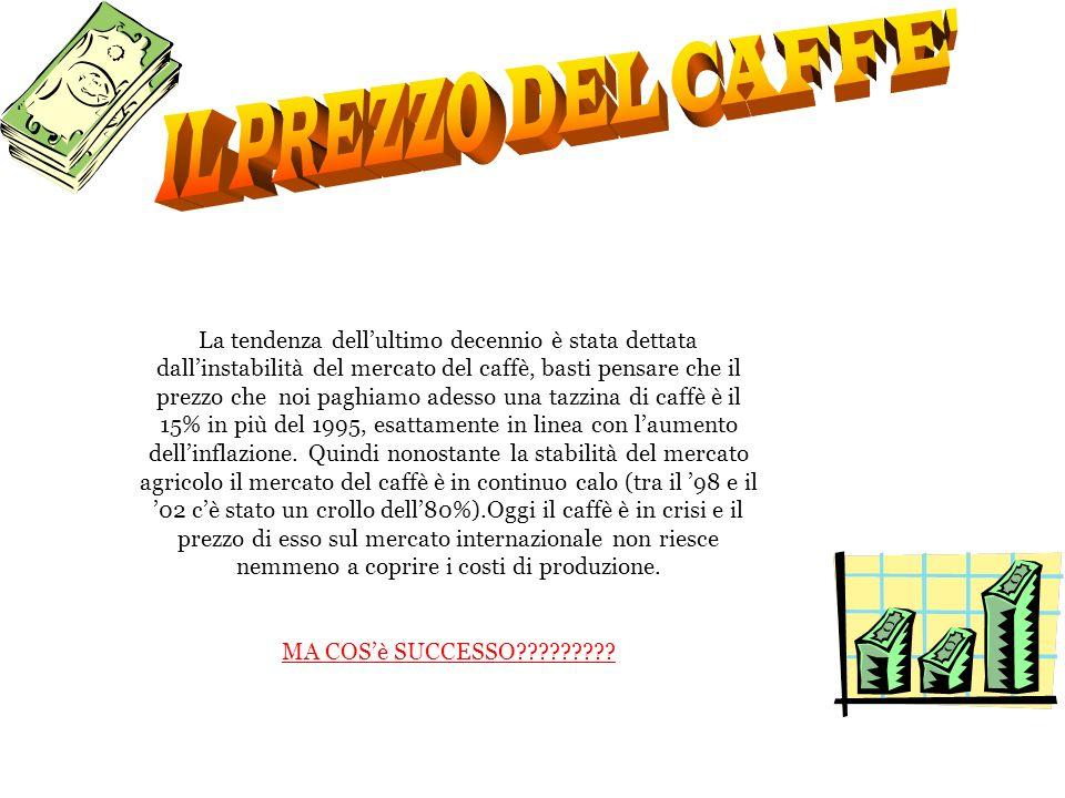 IL PREZZO DEL CAFFE