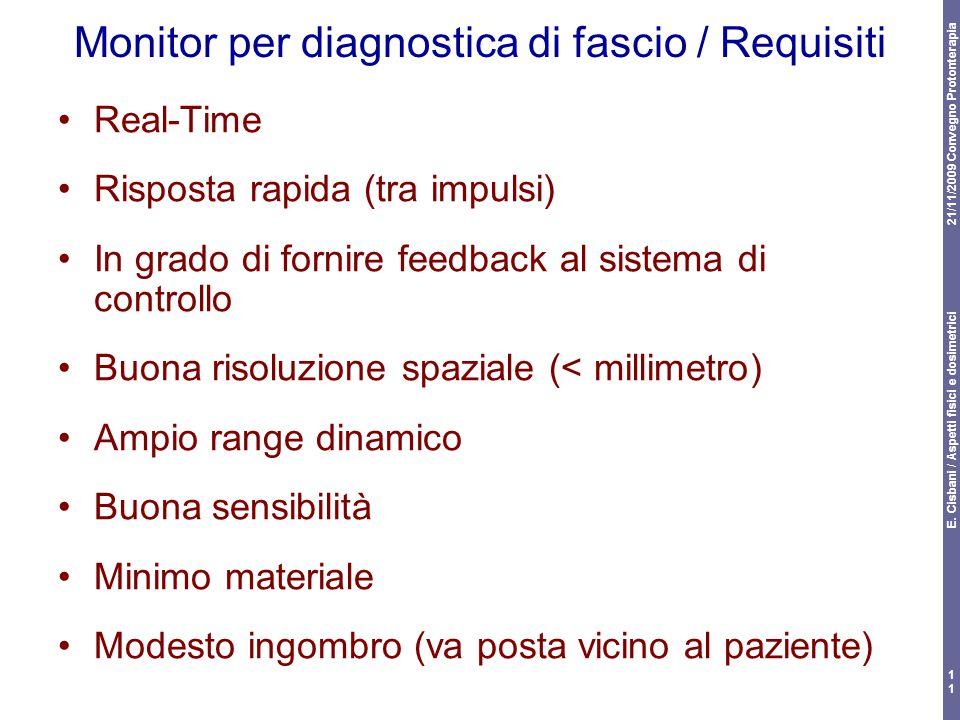 Monitor per diagnostica di fascio / Requisiti