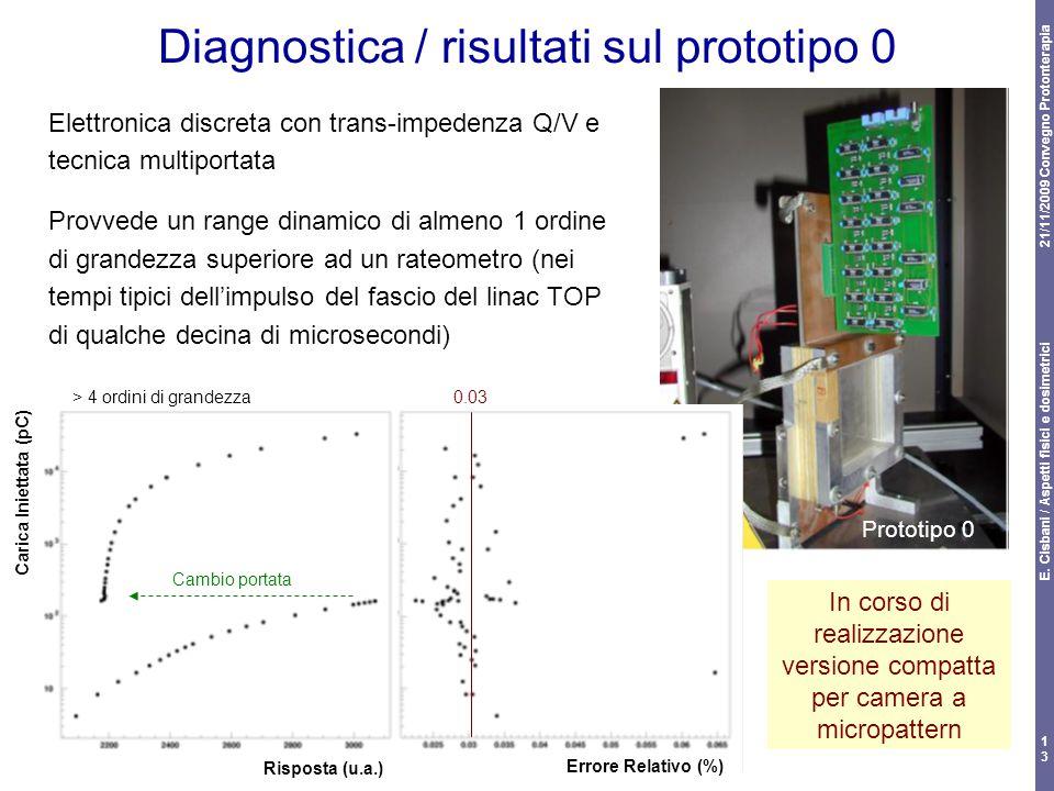 Diagnostica / risultati sul prototipo 0
