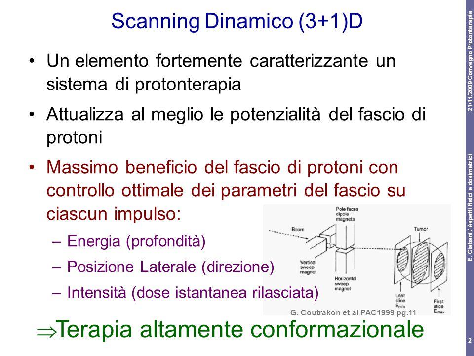 Scanning Dinamico (3+1)D