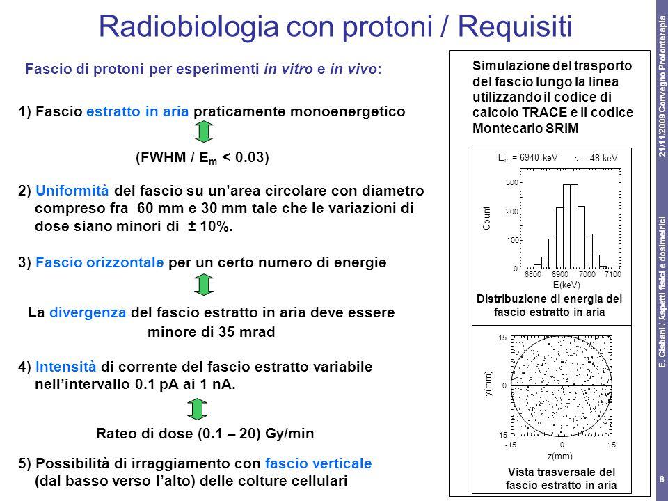 Radiobiologia con protoni / Requisiti