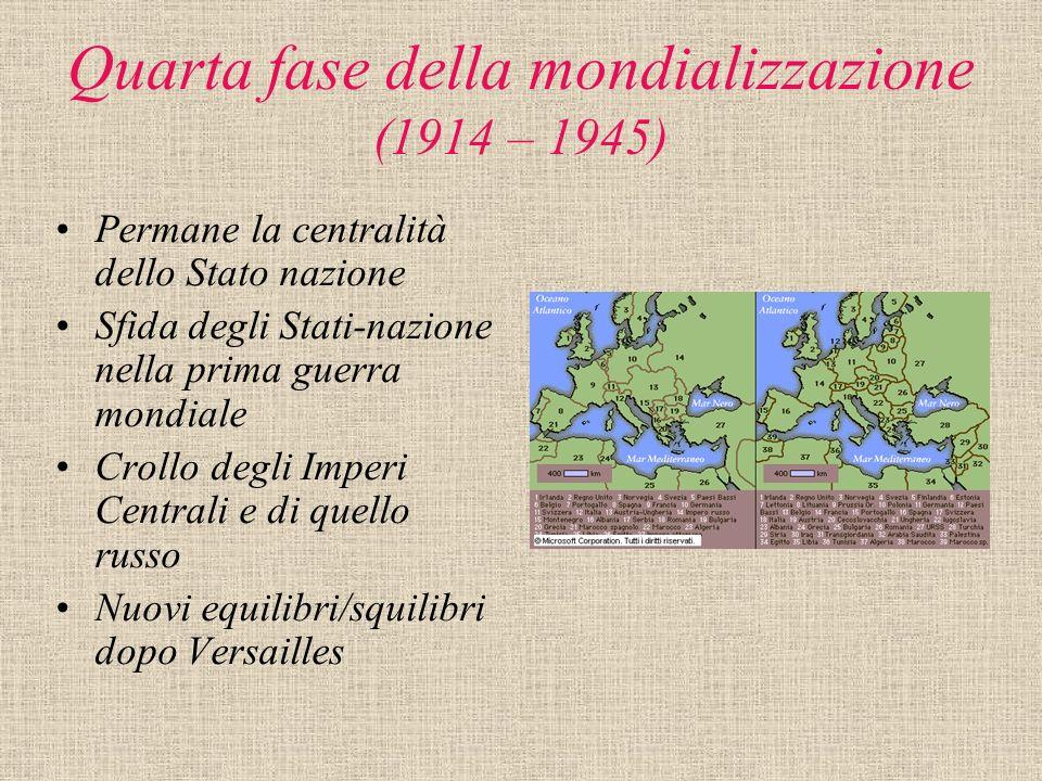 Quarta fase della mondializzazione (1914 – 1945)