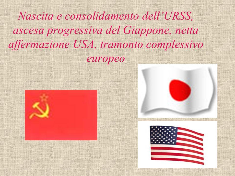 Nascita e consolidamento dell'URSS, ascesa progressiva del Giappone, netta affermazione USA, tramonto complessivo europeo