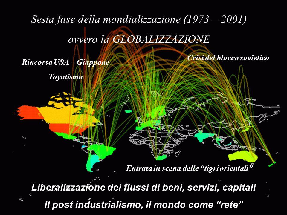 Sesta fase della mondializzazione (1973 – 2001)