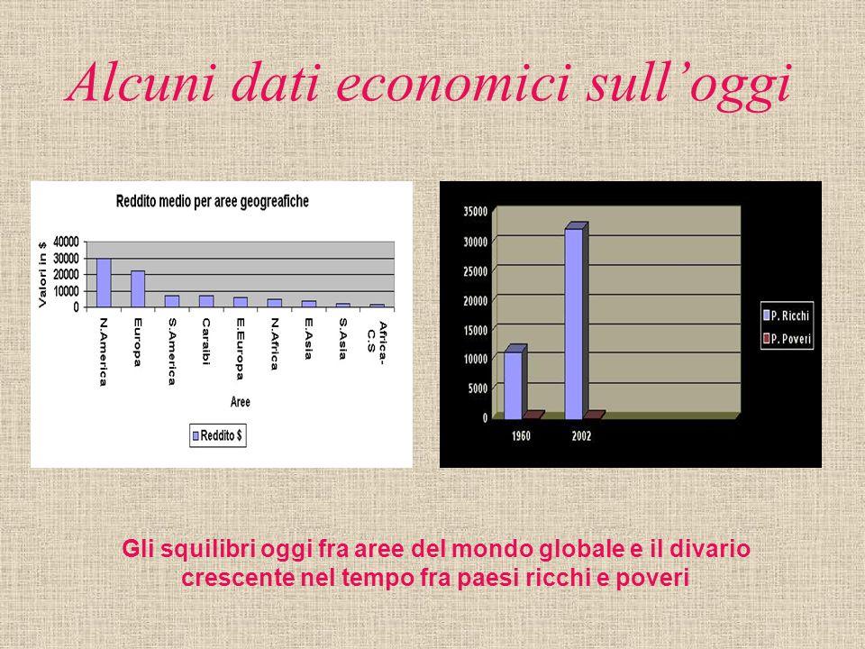 Alcuni dati economici sull'oggi