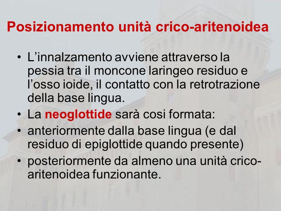 Posizionamento unità crico-aritenoidea