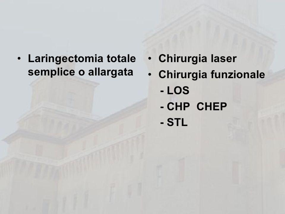 Laringectomia totale semplice o allargata