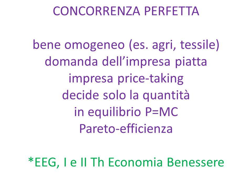 CONCORRENZA PERFETTA bene omogeneo (es