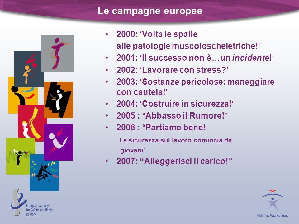 Le campagne europee 2000: 'Volta le spalle