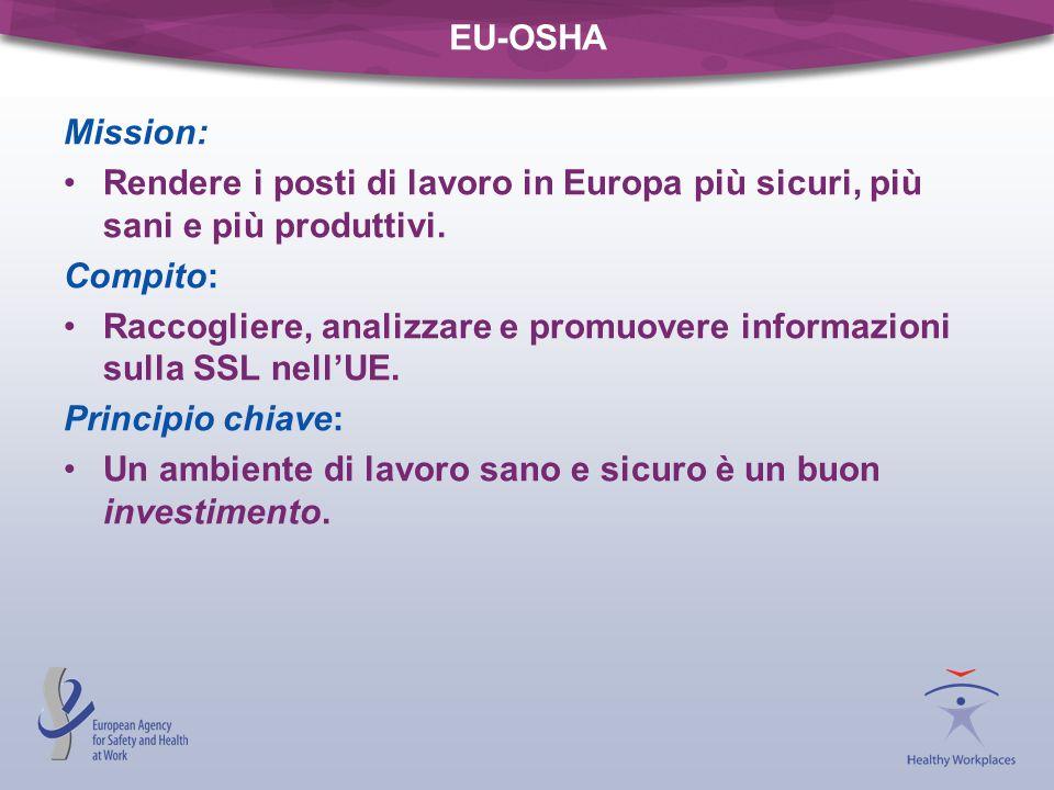 EU-OSHA Mission: Rendere i posti di lavoro in Europa più sicuri, più sani e più produttivi. Compito: