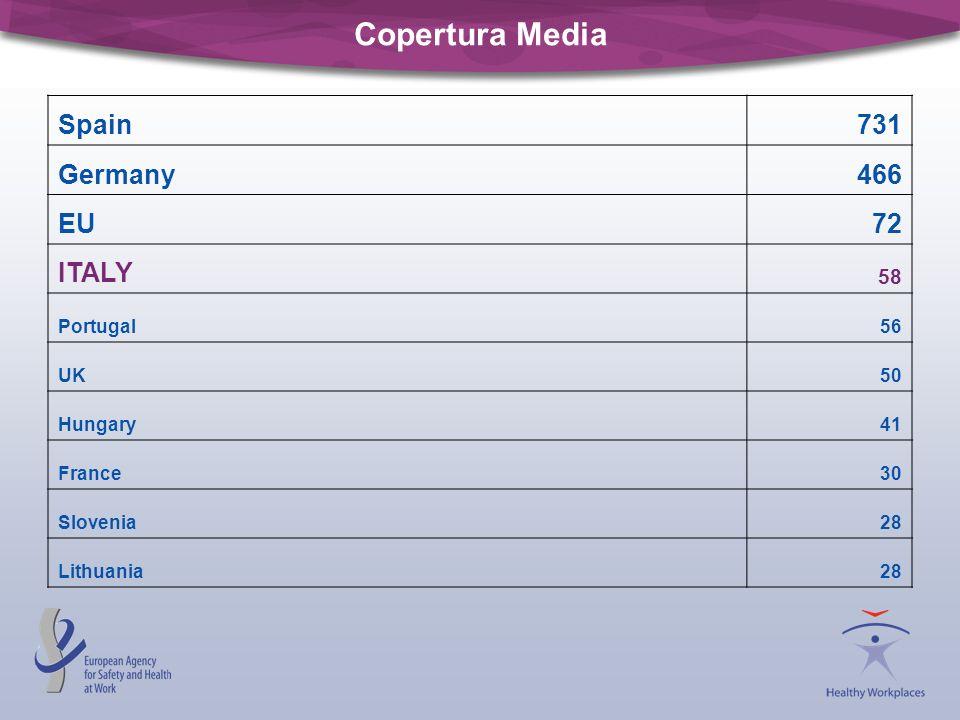 Copertura Media Spain 731 Germany 466 EU 72 ITALY 58 Portugal 56 UK 50