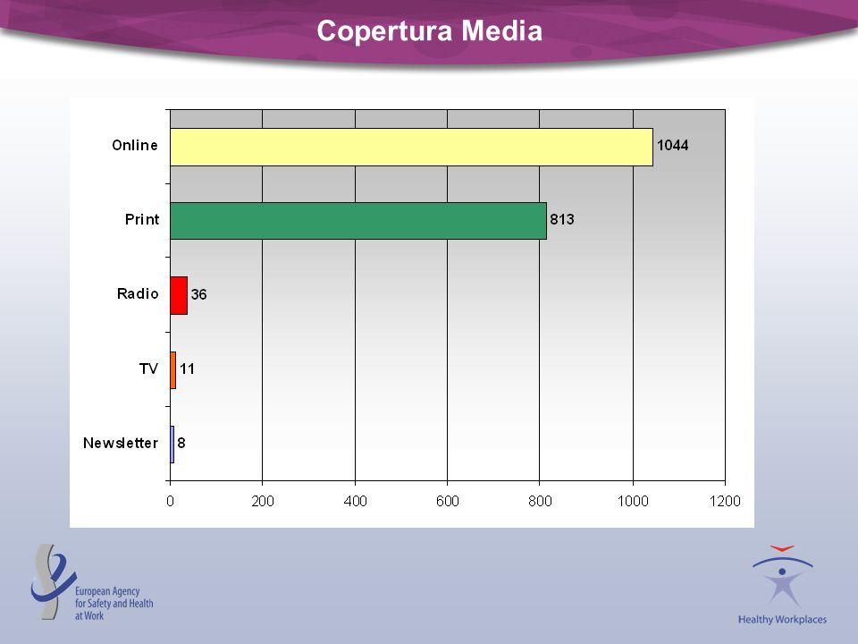 Copertura Media