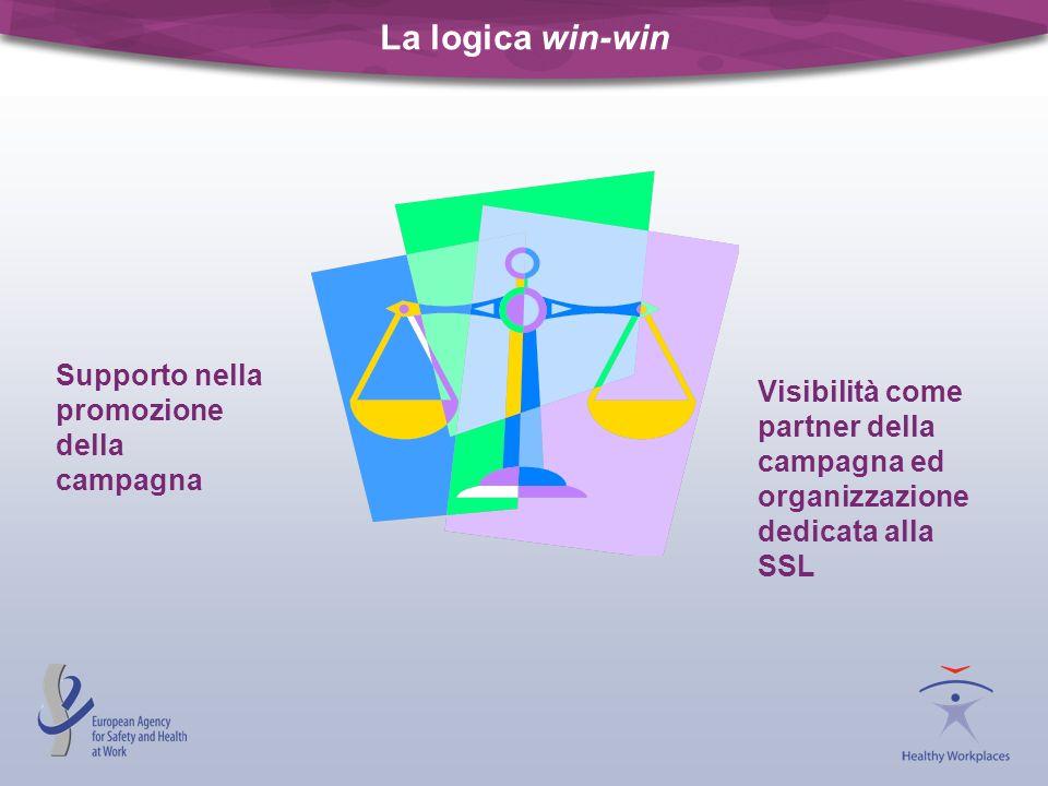 La logica win-win Supporto nella promozione della campagna